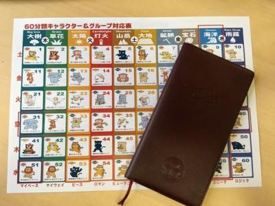 個性心理學 キャラナビ手帳活用講座